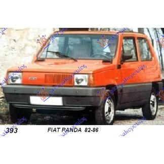 PANDA 82-86